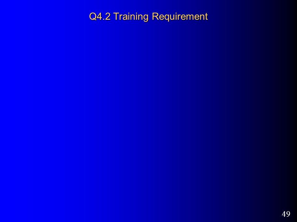 49 Q4.2 Training Requirement