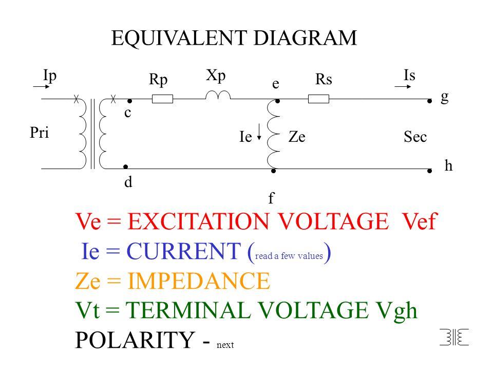 f IpIeZeXp Rp e Rs Sec g h c d Pri Is EQUIVALENT DIAGRAM Ve = EXCITATION VOLTAGE Vef Ie = CURRENT ( read a few values ) Ze = IMPEDANCE Vt = TERMINAL V