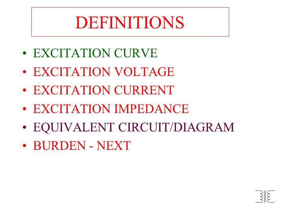 DEFINITIONS EXCITATION CURVE EXCITATION VOLTAGE EXCITATION CURRENT EXCITATION IMPEDANCE EQUIVALENT CIRCUIT/DIAGRAM BURDEN - NEXT