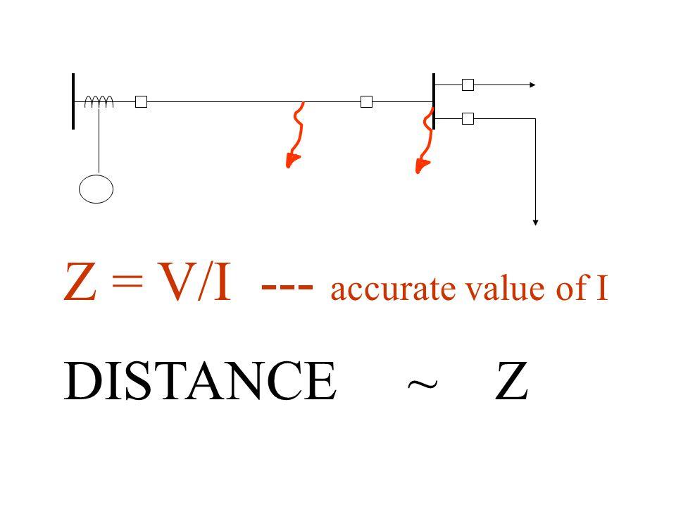 Z = V/I --- accurate value of I DISTANCE ~ Z