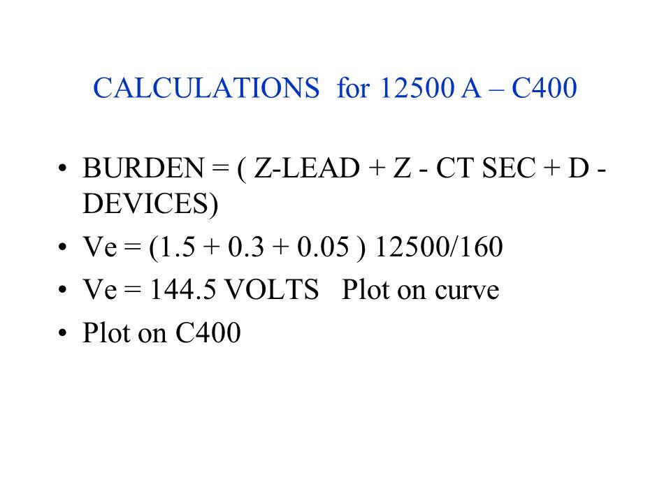 CALCULATIONS for 12500 A – C400 BURDEN = ( Z-LEAD + Z - CT SEC + D - DEVICES) Ve = (1.5 + 0.3 + 0.05 ) 12500/160 Ve = 144.5 VOLTS Plot on curve Plot o