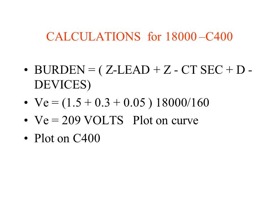 CALCULATIONS for 18000 –C400 BURDEN = ( Z-LEAD + Z - CT SEC + D - DEVICES) Ve = (1.5 + 0.3 + 0.05 ) 18000/160 Ve = 209 VOLTS Plot on curve Plot on C40
