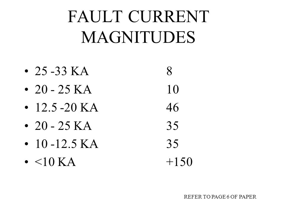 FAULT CURRENT MAGNITUDES 25 -33 KA8 20 - 25 KA10 12.5 -20 KA46 20 - 25 KA35 10 -12.5 KA35 <10 KA+150 REFER TO PAGE 6 OF PAPER