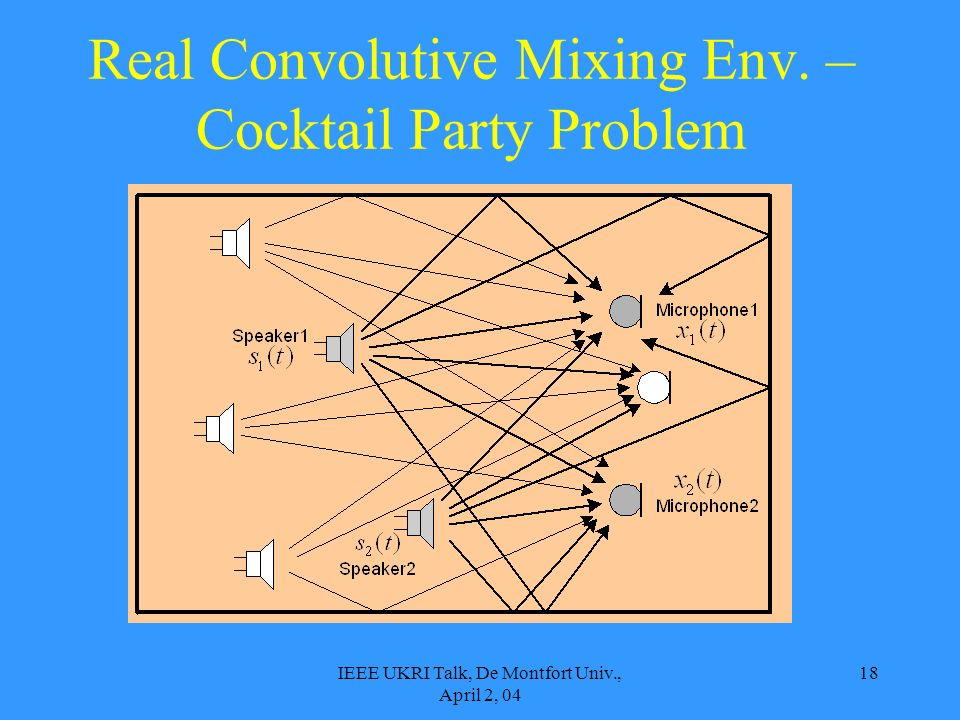 IEEE UKRI Talk, De Montfort Univ., April 2, 04 18 Real Convolutive Mixing Env.