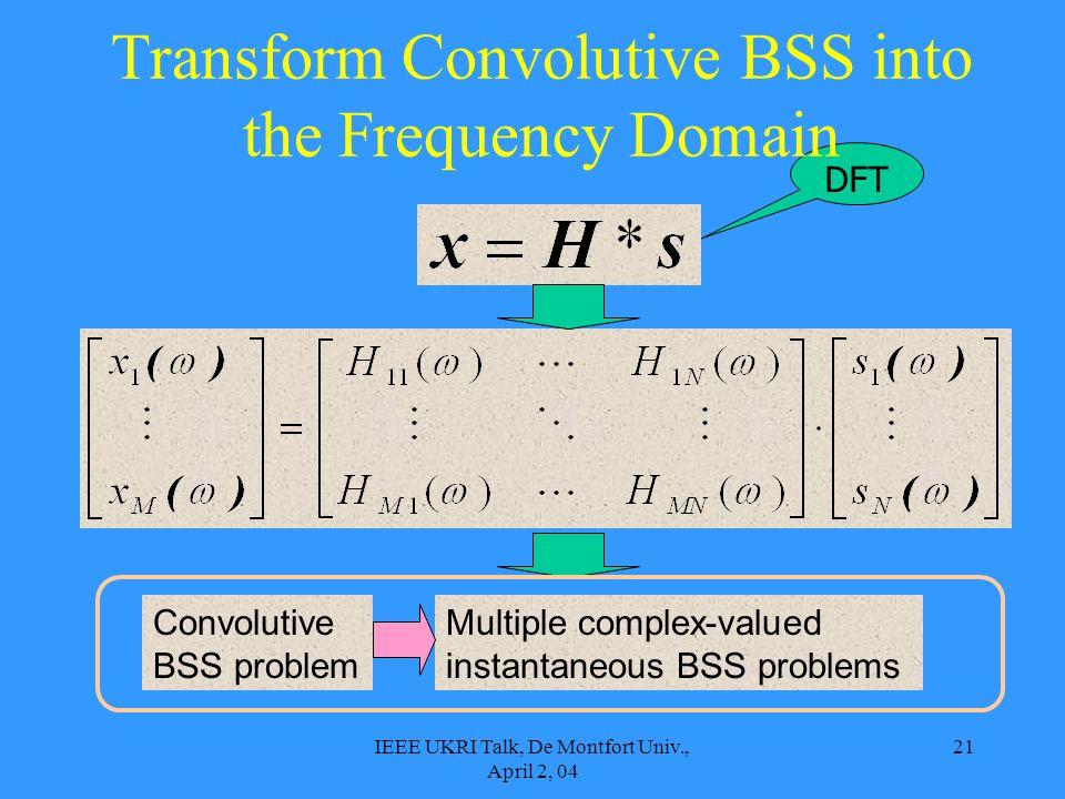 IEEE UKRI Talk, De Montfort Univ., April 2, 04 21 DFT Convolutive BSS problem Multiple complex-valued instantaneous BSS problems Transform Convolutive