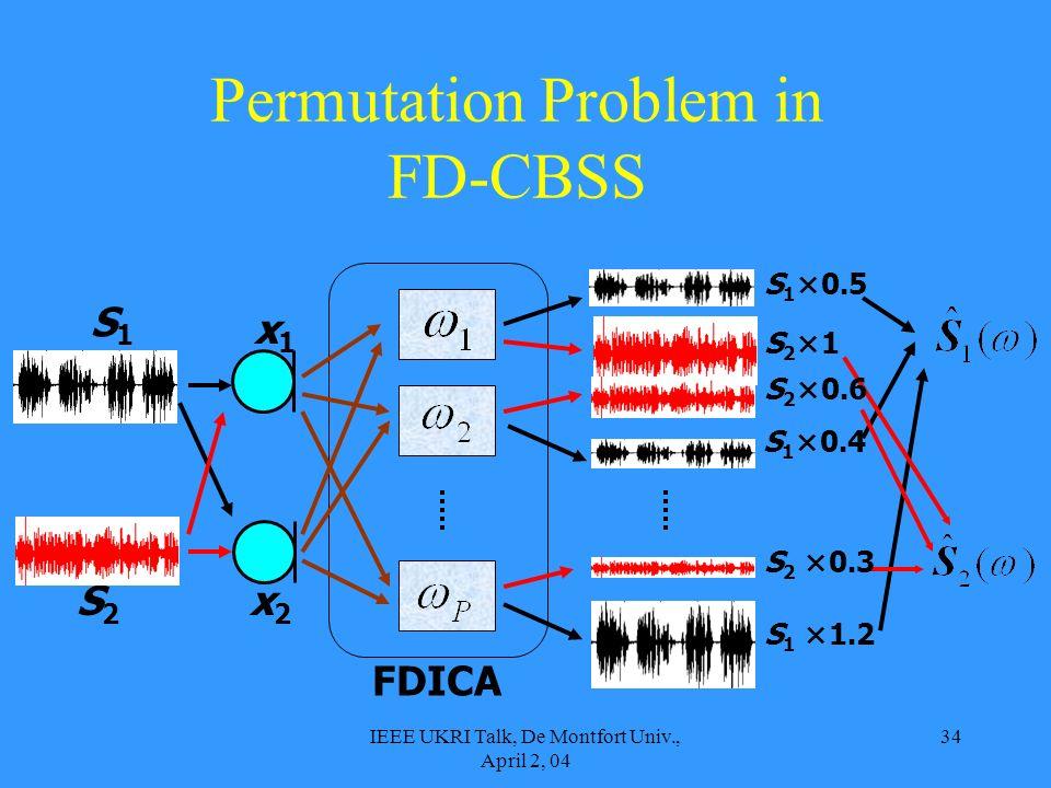 IEEE UKRI Talk, De Montfort Univ., April 2, 04 34 S1S1 S2S2 x1x1 x2x2 FDICA S 1 ×0.5 S 2 ×1 S 2 ×0.3 S 1 ×1.2 S 2 ×0.6 S 1 ×0.4 Permutation Problem in