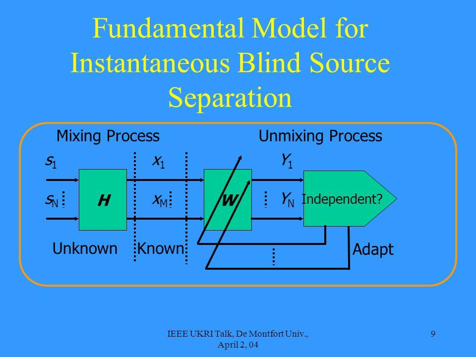 IEEE UKRI Talk, De Montfort Univ., April 2, 04 9 H s1s1 sNsN W x1x1 xMxM Y1Y1 YNYN UnknownKnown Independent? Adapt Mixing ProcessUnmixing Process Fund