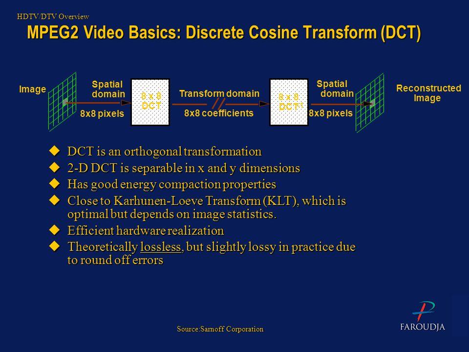 MPEG2 Video Basics: Discrete Cosine Transform (DCT) Image Transform domain 8x8 coefficients Spatial domain 8x8 pixels 8 x 8 DCT 8 x 8 DCT Spatial doma