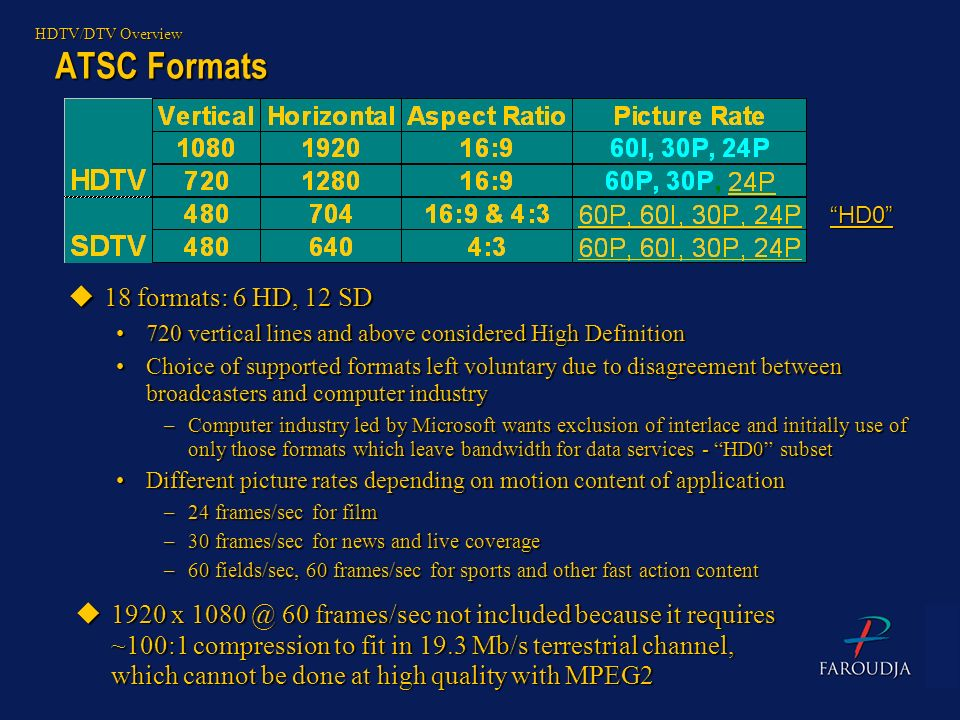 ATSC Formats HDTV/DTV Overview HD0 u18 formats: 6 HD, 12 SD 720 vertical lines and above considered High Definition720 vertical lines and above consid