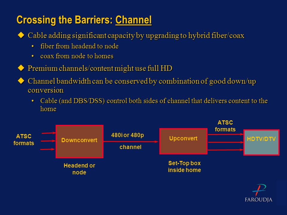 Crossing the Barriers: Channel uCable adding significant capacity by upgrading to hybrid fiber/coax fiber from headend to nodefiber from headend to no