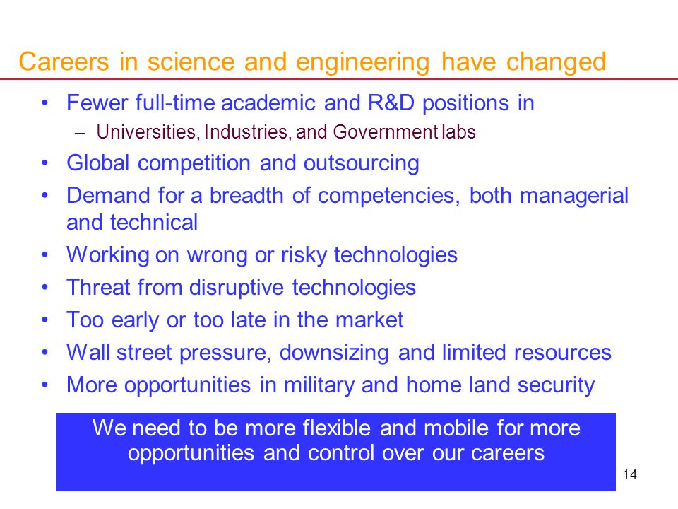 14 Careers in science and engineering have changed Fewer full-time academic and R&D positions in –Universities, Industries, and Government labs Global