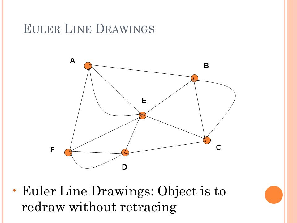E ULER L INE D RAWINGS A F B C D E Euler Line Drawings: Object is to redraw without retracing