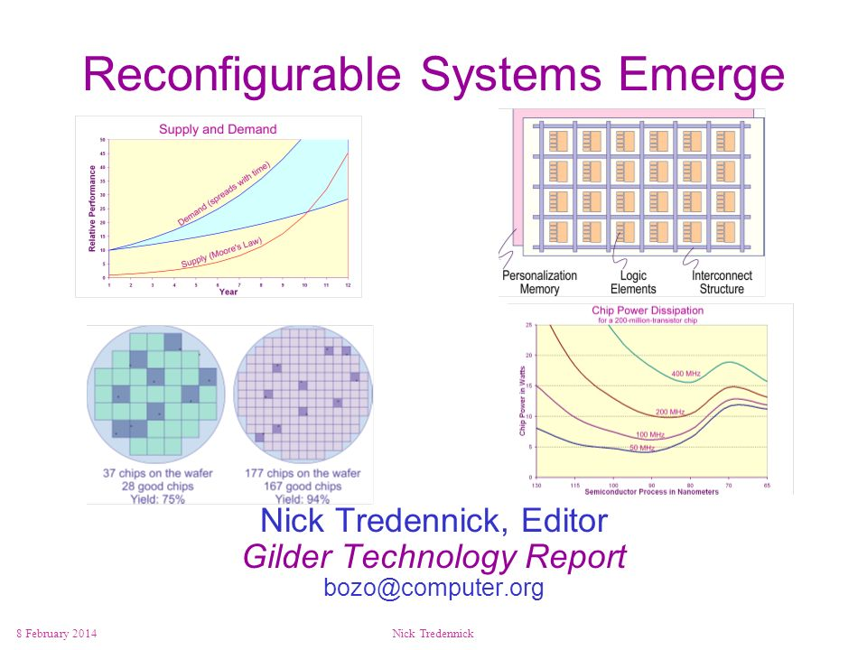 8 February 2014Nick Tredennick Reconfigurable Systems Emerge Nick Tredennick, Editor Gilder Technology Report bozo@computer.org