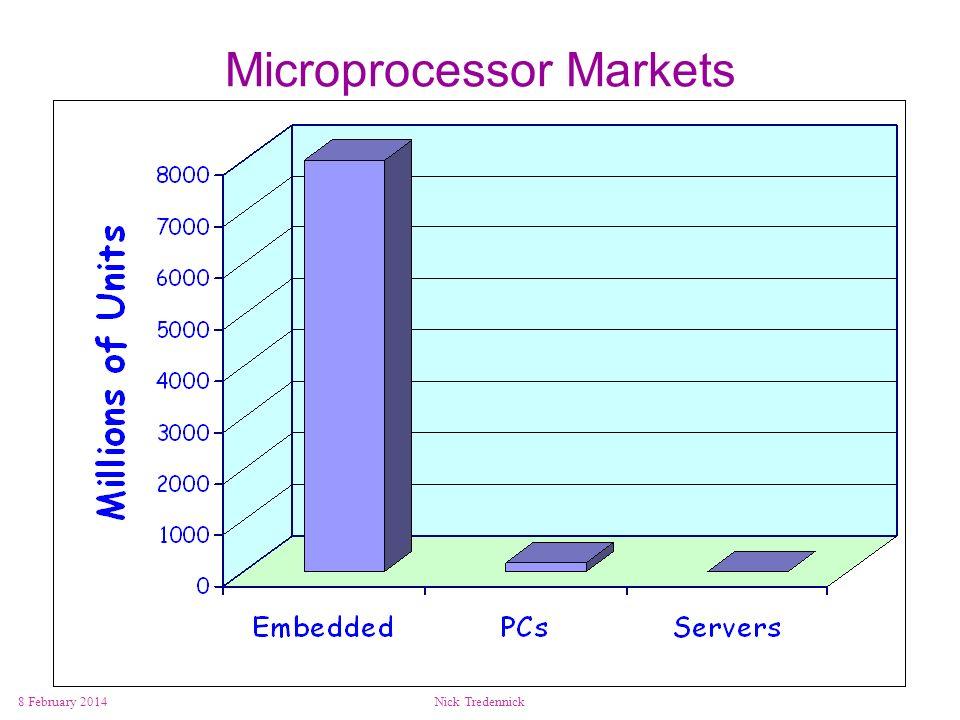8 February 2014Nick Tredennick Microprocessor Markets