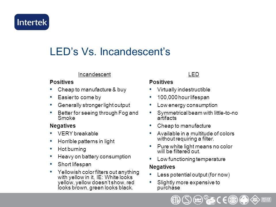 LEDs Vs. Incandescents Incandescent Positives Cheap to manufacture & buy Easier to come by Generally stronger light output Better for seeing through F