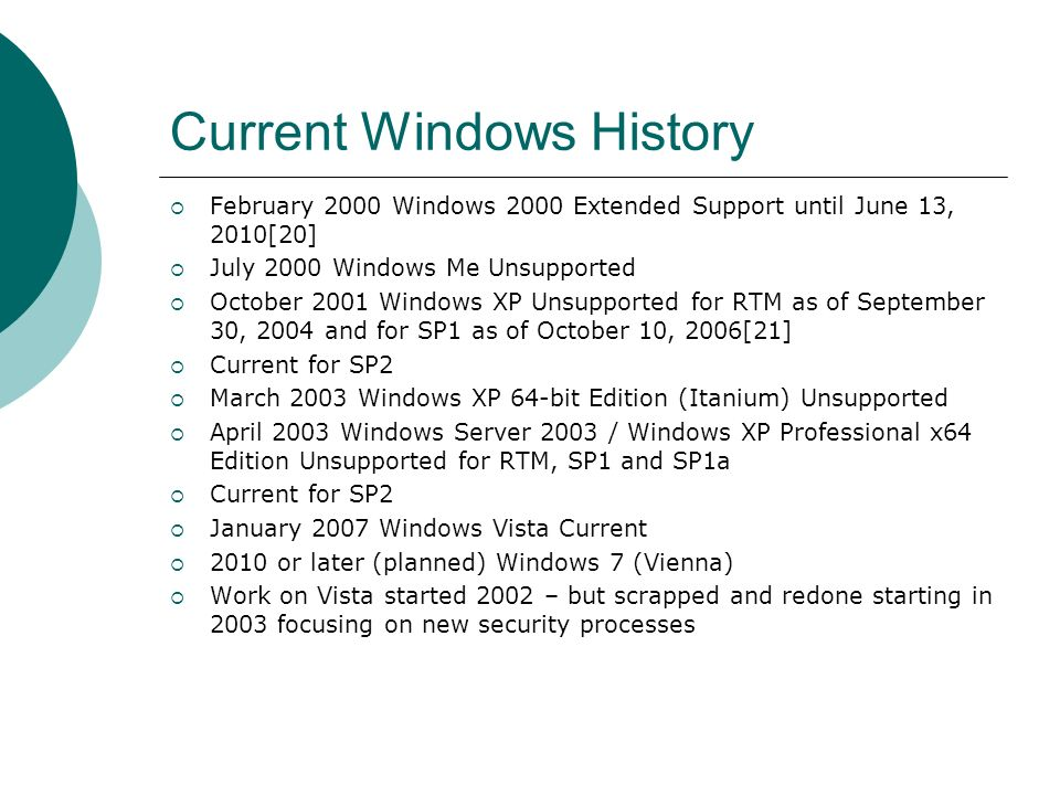 Current Windows History February 2000 Windows 2000 Extended Support until June 13, 2010[20] July 2000 Windows Me Unsupported October 2001 Windows XP U