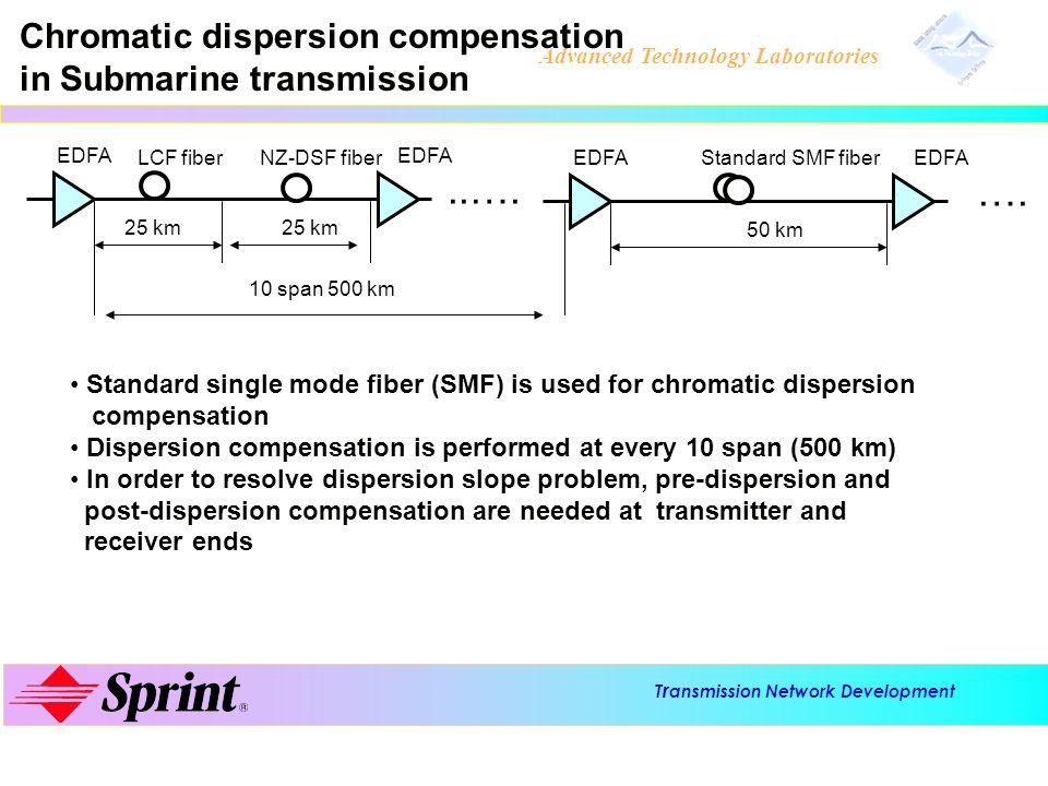 T r ansmission Network Development Advanced Technology Laboratories Chromatic dispersion compensation in Submarine transmission EDFA LCF fiberNZ-DSF f