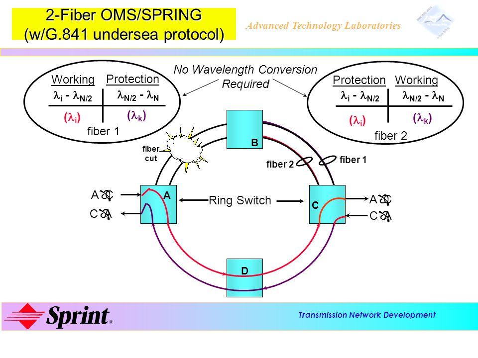 T r ansmission Network Development Advanced Technology Laboratories 2-Fiber OMS/SPRING (w/G.841 undersea protocol) D Ring Switch A AÔCAÔC CÔACÔA AÔCAÔ