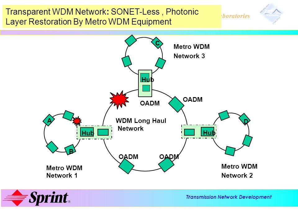 T r ansmission Network Development Advanced Technology Laboratories Transparent WDM Network: SONET-Less, Photonic Layer Restoration By Metro WDM Equip