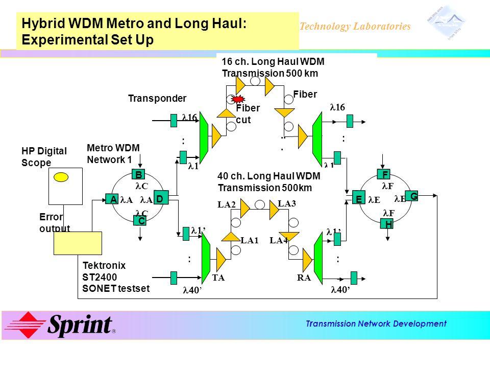 T r ansmission Network Development Advanced Technology Laboratories Hybrid WDM Metro and Long Haul: Experimental Set Up LA2 Error output Fiber cut 16