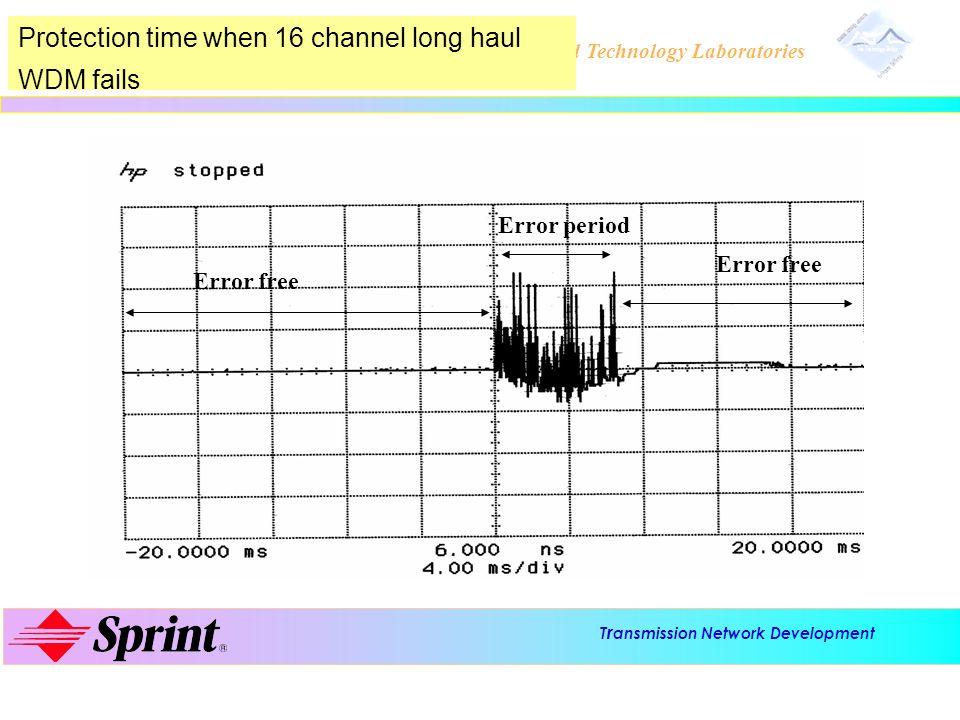 T r ansmission Network Development Advanced Technology Laboratories Error free Error period Protection time when 16 channel long haul WDM fails