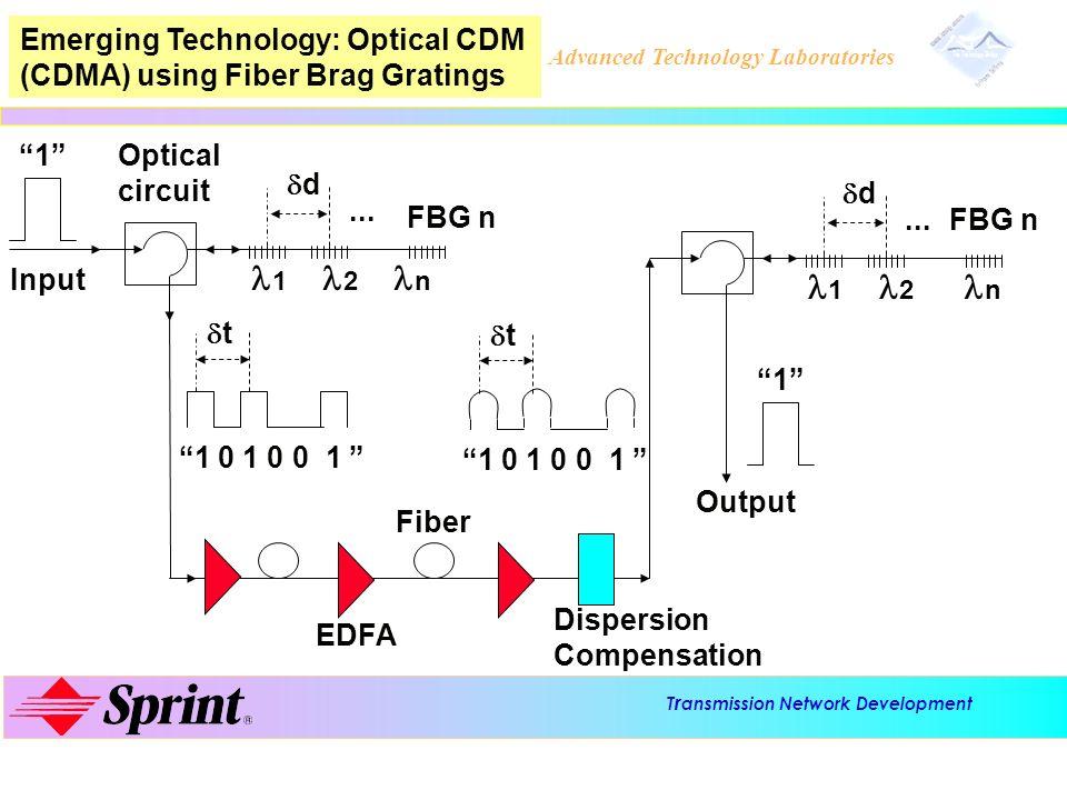 T r ansmission Network Development Advanced Technology Laboratories Emerging Technology: Optical CDM (CDMA) using Fiber Brag Gratings FBG n... Optical