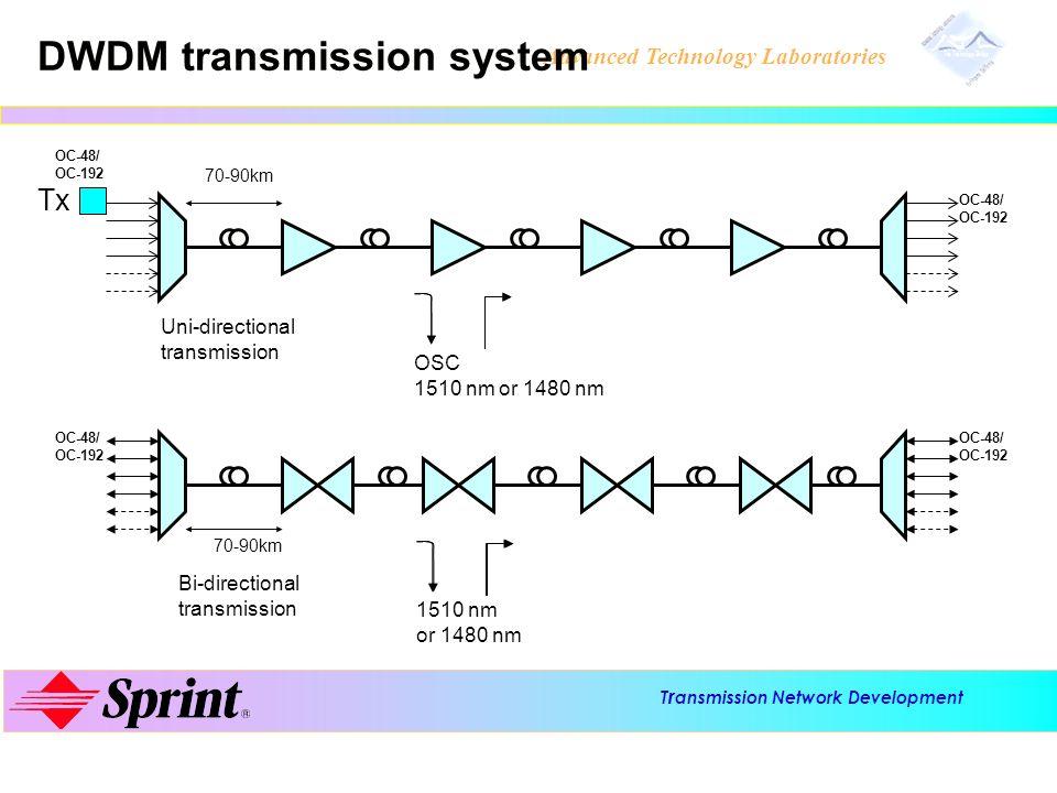 T r ansmission Network Development Advanced Technology Laboratories Span design in DWDM transmission OC192 (10 Git/s) +6~8 dBm/ch 3 span: span distance 90 km, total 270 km 4 span: span distance 80 km, total 320 km 5 span: span distance 70 km, total 350 km OC 48 (2.5 Gbit/s) 3 span: span distance 120 km, total 360 km 5 span: span distance 100 km, total 500 km 8 span: span distance 80 km, total 640 km