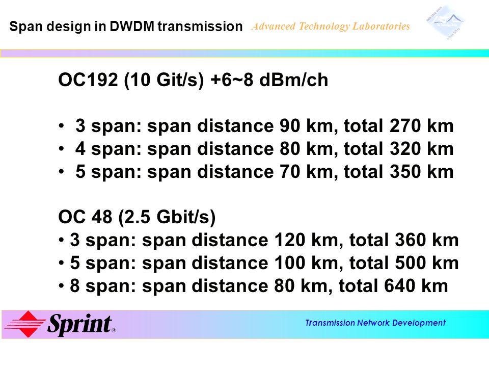T r ansmission Network Development Advanced Technology Laboratories Span design in DWDM transmission OC192 (10 Git/s) +6~8 dBm/ch 3 span: span distanc