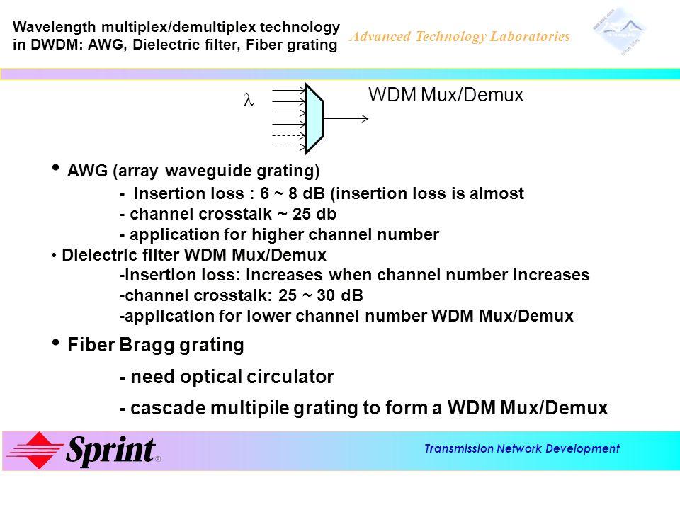 T r ansmission Network Development Advanced Technology Laboratories Wavelength multiplex/demultiplex technology in DWDM: AWG, Dielectric filter, Fiber