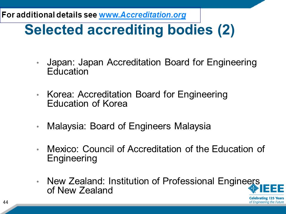 44 Selected accrediting bodies (2) Japan: Japan Accreditation Board for Engineering Education Korea: Accreditation Board for Engineering Education of
