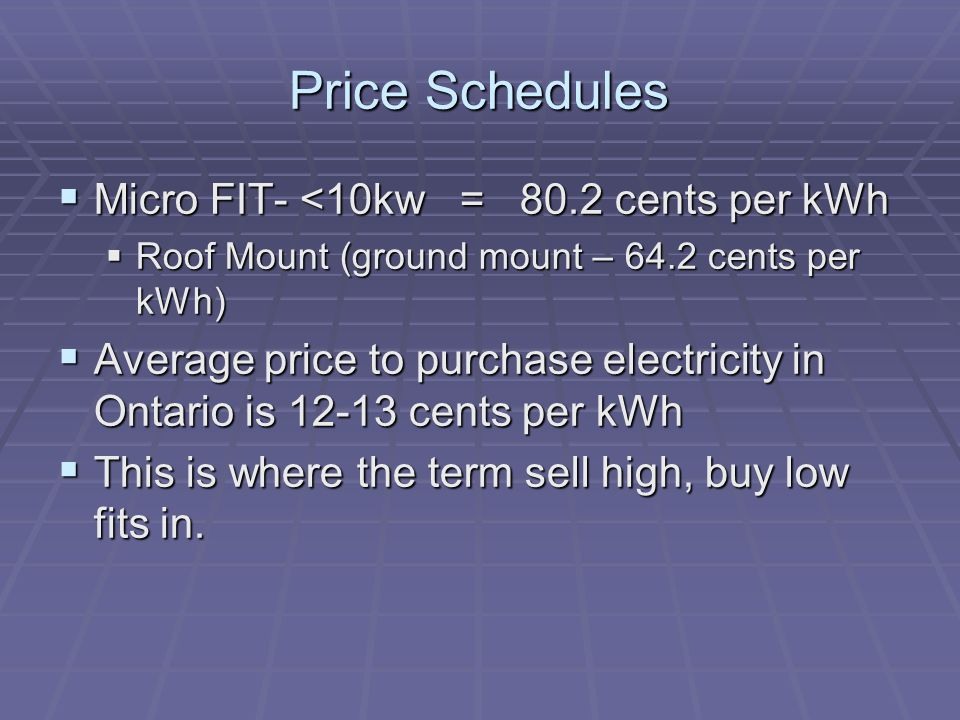 Price Schedules Micro FIT- <10kw = 80.2 cents per kWh Micro FIT- <10kw = 80.2 cents per kWh Roof Mount (ground mount – 64.2 cents per kWh) Roof Mount (ground mount – 64.2 cents per kWh) Average price to purchase electricity in Ontario is 12-13 cents per kWh Average price to purchase electricity in Ontario is 12-13 cents per kWh This is where the term sell high, buy low fits in.