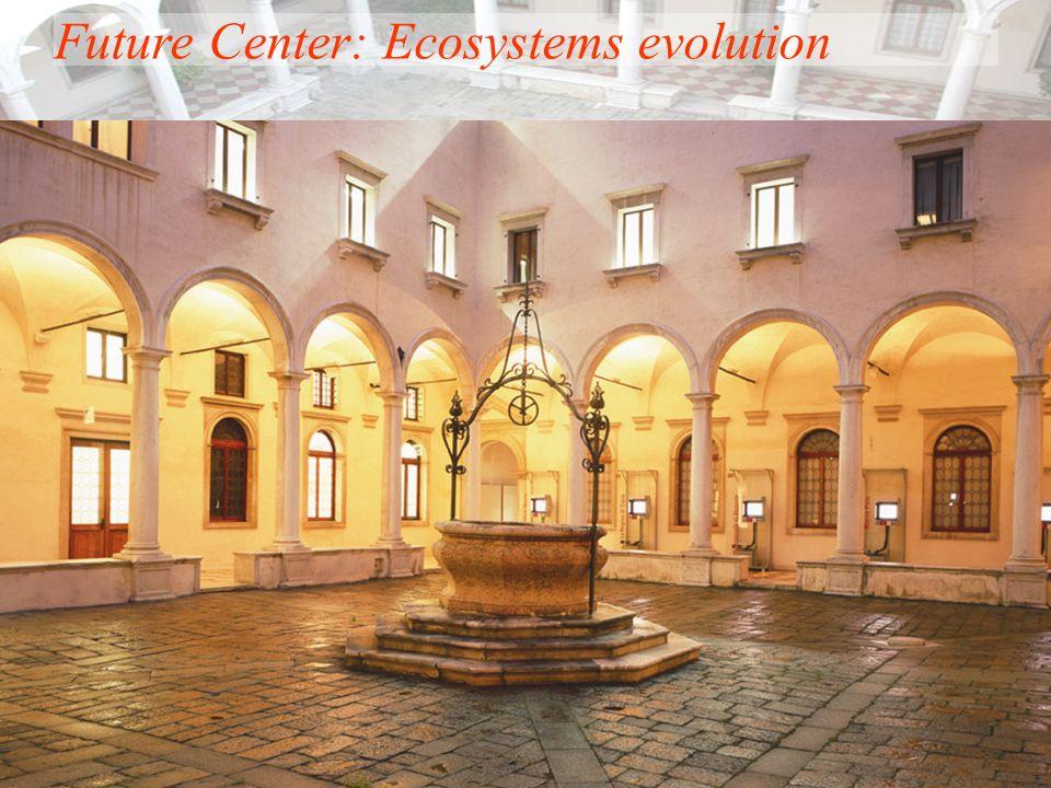 Future Center: Ecosystems evolution
