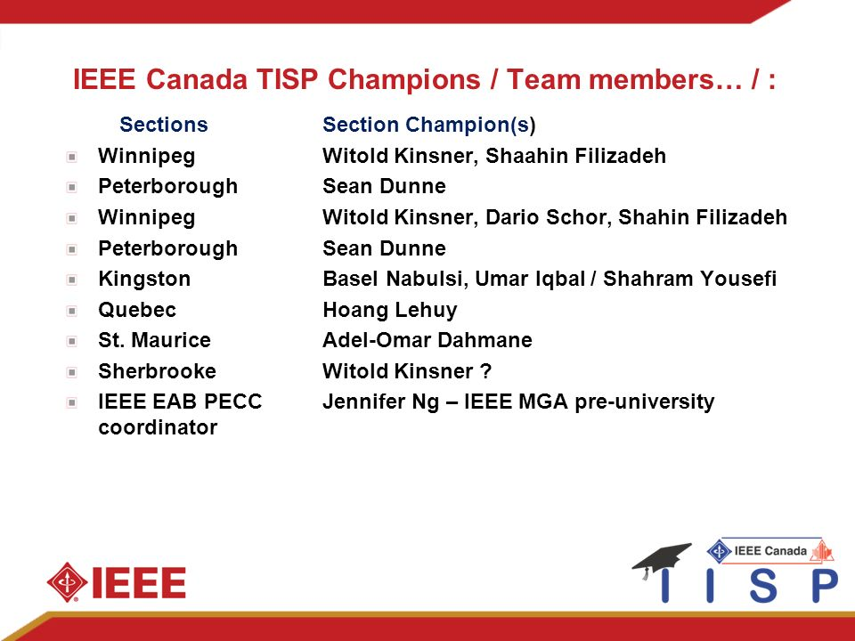 IEEE Canada TISP Champions / Team members… / : SectionsSection Champion(s) WinnipegWitold Kinsner, Shaahin Filizadeh PeterboroughSean Dunne WinnipegWi