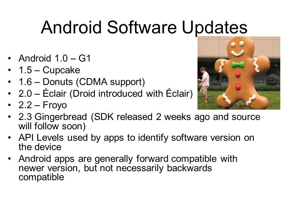 Android Software Updates Android 1.0 – G1 1.5 – Cupcake 1.6 – Donuts (CDMA support) 2.0 – Éclair (Droid introduced with Éclair) 2.2 – Froyo 2.3 Ginger