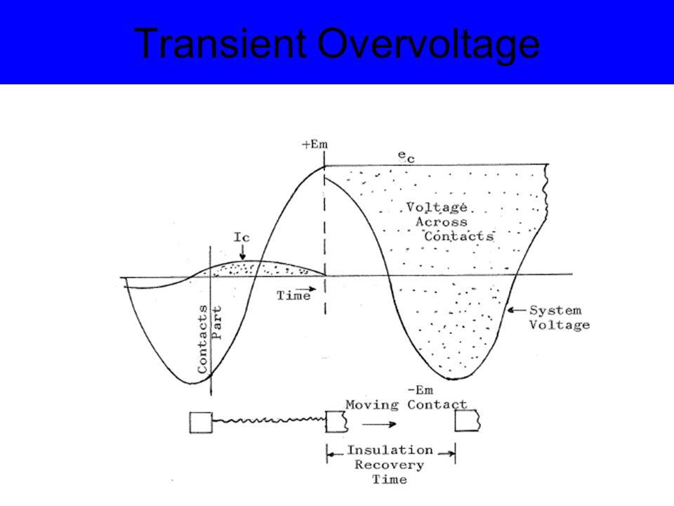Transient Overvoltage