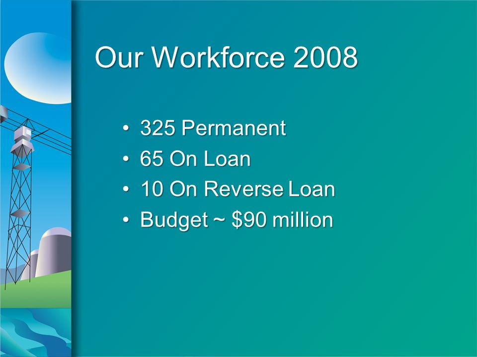 Our Workforce 2008 325 Permanent325 Permanent 65 On Loan65 On Loan 10 On Reverse Loan10 On Reverse Loan Budget ~ $90 millionBudget ~ $90 million 325 Permanent325 Permanent 65 On Loan65 On Loan 10 On Reverse Loan10 On Reverse Loan Budget ~ $90 millionBudget ~ $90 million
