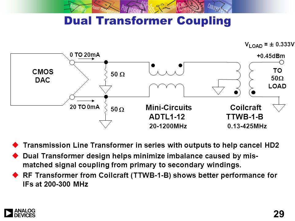28 Single Transformer Coupling LC FILTER MINI-CIRCUITS ADT1-1WT 1:1 R LOAD = 50 V LOAD = ± 0.333V I OUT 0 TO 20mA 20 TO 0mA ± 6.67mA CMOS DAC 50 +0.45