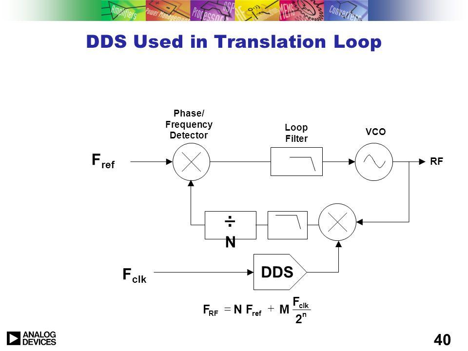 39 DDS Used in Fractional-N Loop RF Loop Filter VCO Phase/ Frequency Detector F ref DDS ref RF n 2 F M F M