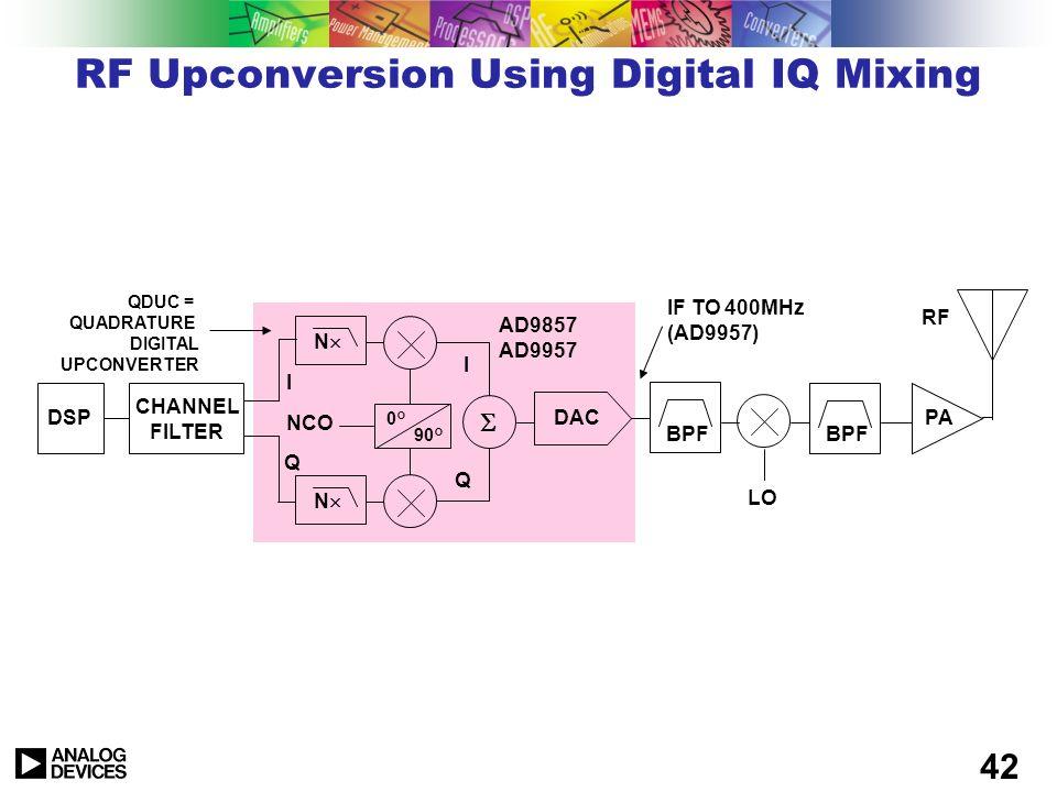 41 RF Upconversion Using Analog IQ Mixing DSP CHANNEL FILTER TxDAC BPF PA RF LO I Q I Q 0° 90° TxDAC BPF AD977x ADL537x 300MHz – 3.8GHz