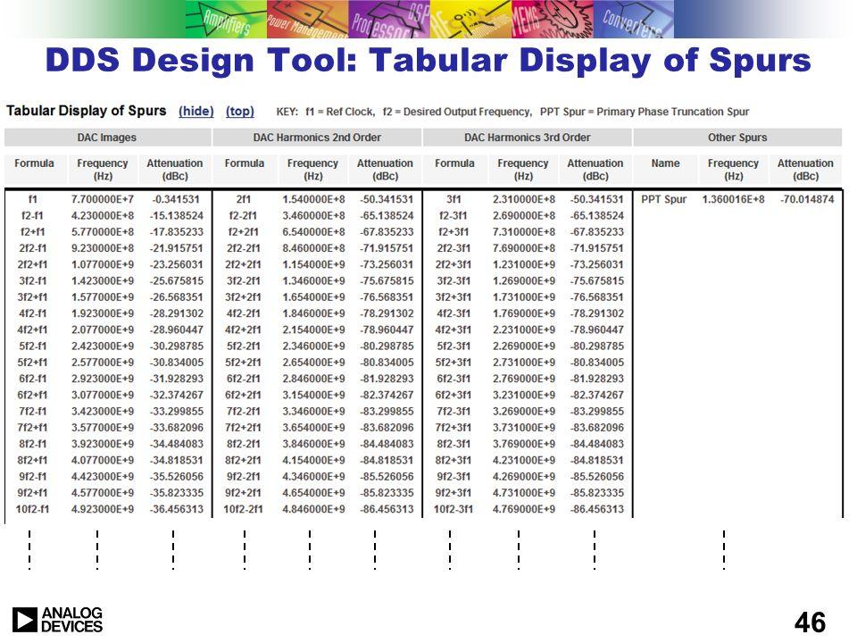 45 DDS Design Tool Main Screen