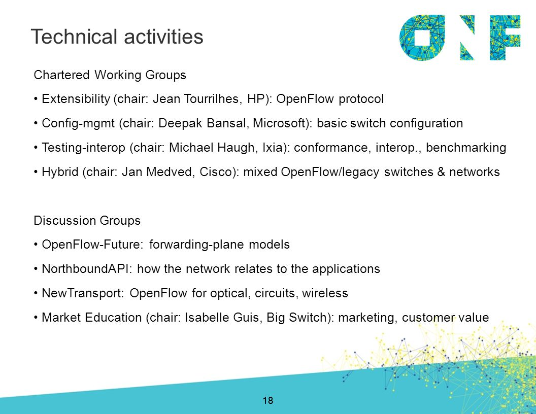 18 Chartered Working Groups Extensibility (chair: Jean Tourrilhes, HP): OpenFlow protocol Config-mgmt (chair: Deepak Bansal, Microsoft): basic switch