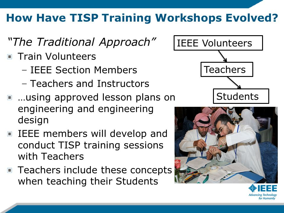 How Have TISP Training Workshops Evolved.