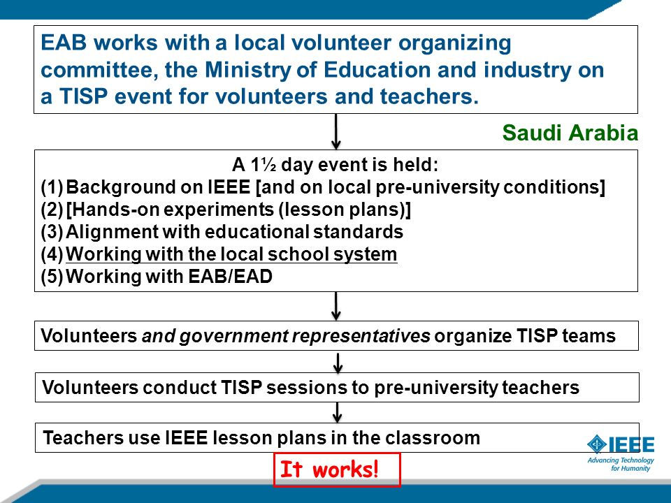 EAB works with a local volunteer organizing committee, the Ministry of Education and industry on a TISP event for volunteers and teachers. A 1½ day ev