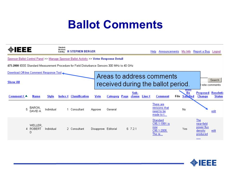 Ballot Comments Areas to address comments received during the ballot period.