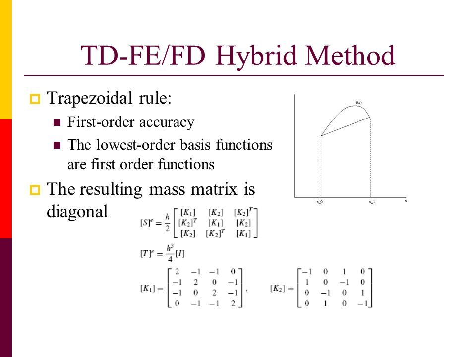 TD-FE/FD Hybrid Method Trapezoidal rule: First-order accuracy The lowest-order basis functions are first order functions The resulting mass matrix is