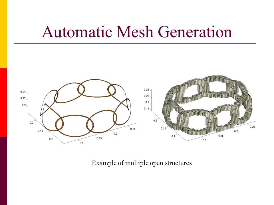Automatic Mesh Generation Example of multiple open structures