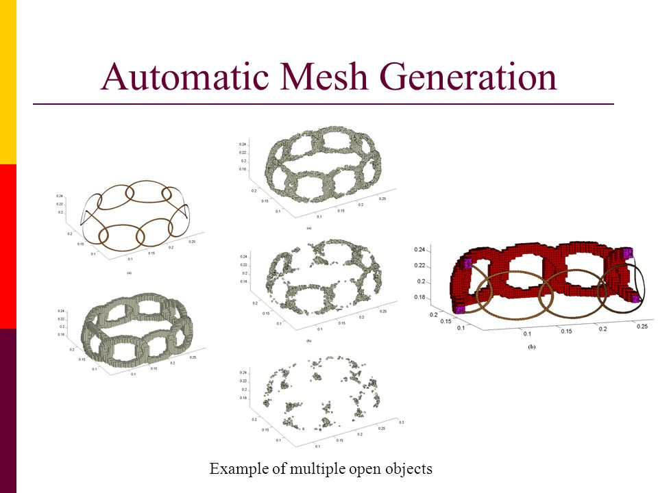 Automatic Mesh Generation Example of multiple open objects