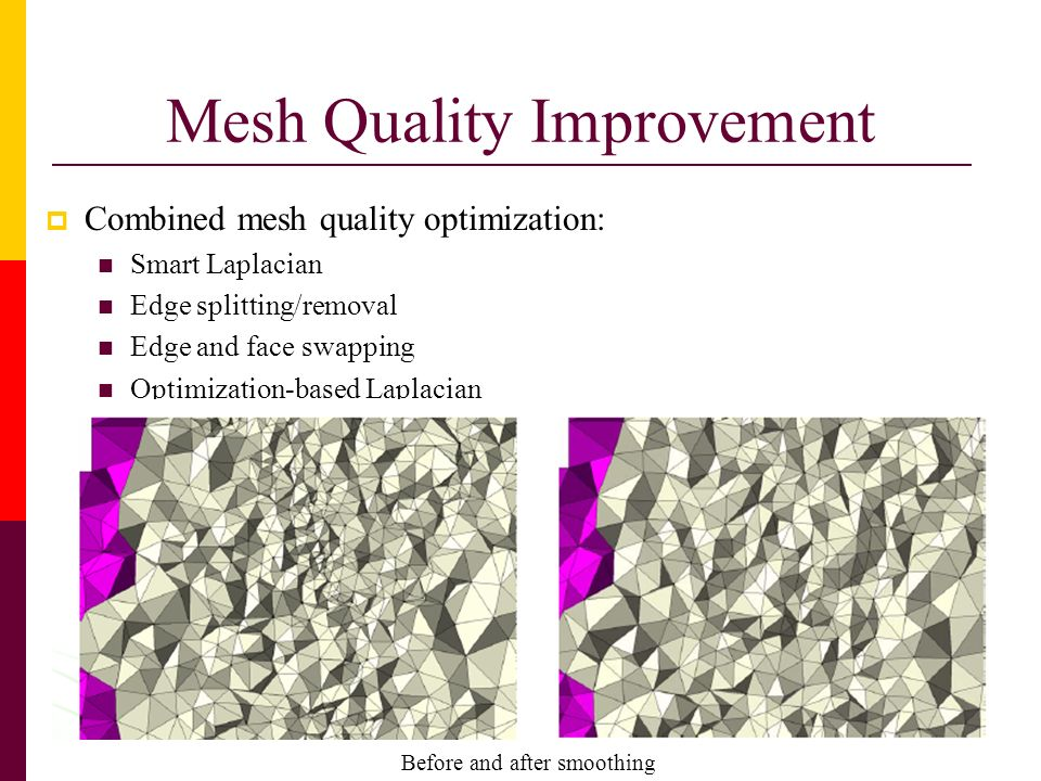 Mesh Quality Improvement Combined mesh quality optimization: Smart Laplacian Edge splitting/removal Edge and face swapping Optimization-based Laplacia
