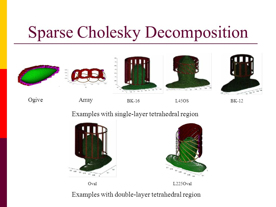 Sparse Cholesky Decomposition OgiveArray BK-16L45OSBK-12 OvalL225Oval Examples with single-layer tetrahedral region Examples with double-layer tetrahe