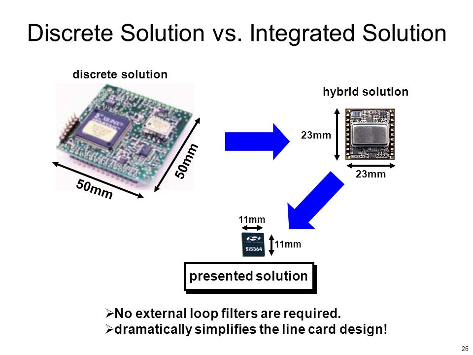 26 Discrete Solution vs. Integrated Solution No external loop filters are required. dramatically simplifies the line card design! 50mm discrete soluti